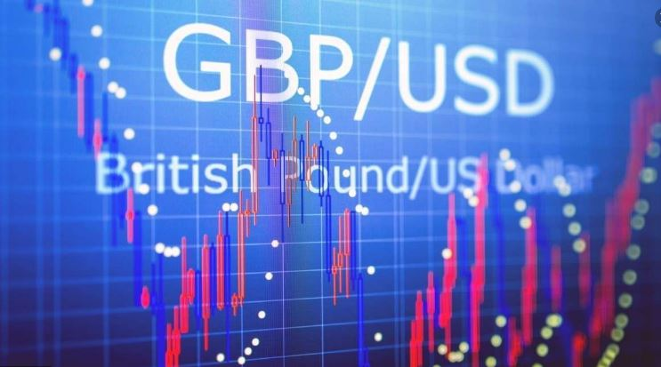 Karateristik dan Ciri-ciri Pair GBPUSD Dalam Trading Forex